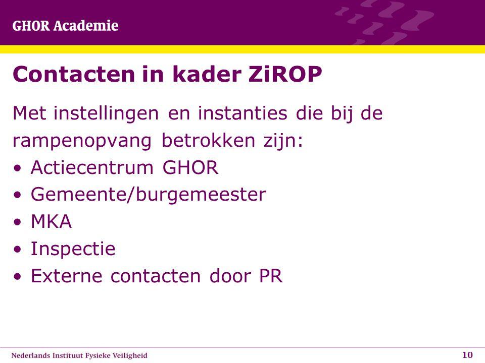 Contacten in kader ZiROP