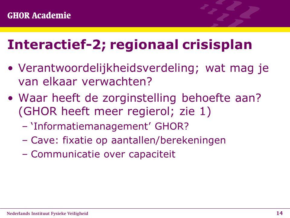 Interactief-2; regionaal crisisplan