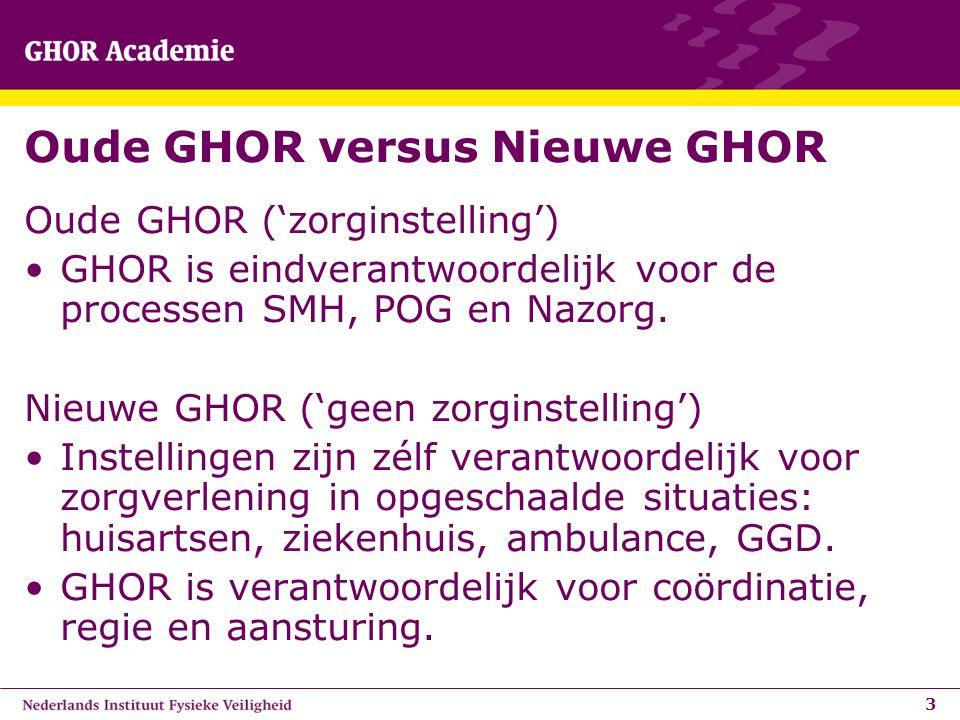 Oude GHOR versus Nieuwe GHOR