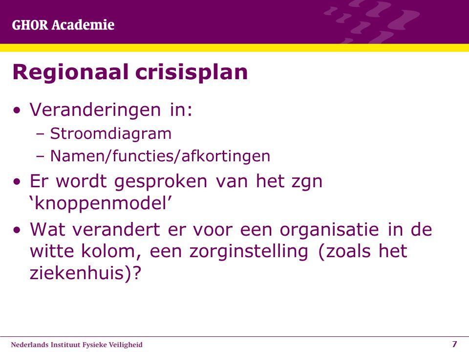Regionaal crisisplan Veranderingen in: