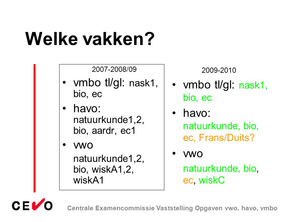 Welke vakken vmbo tl/gl: nask1, bio, ec vmbo tl/gl: nask1, bio, ec