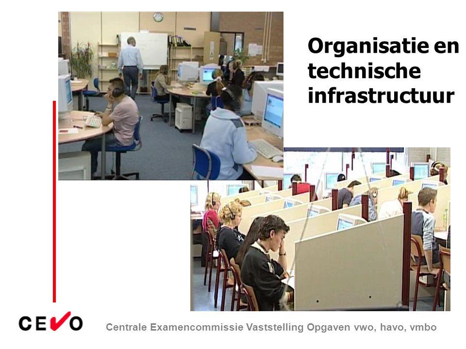 Organisatie en technische infrastructuur
