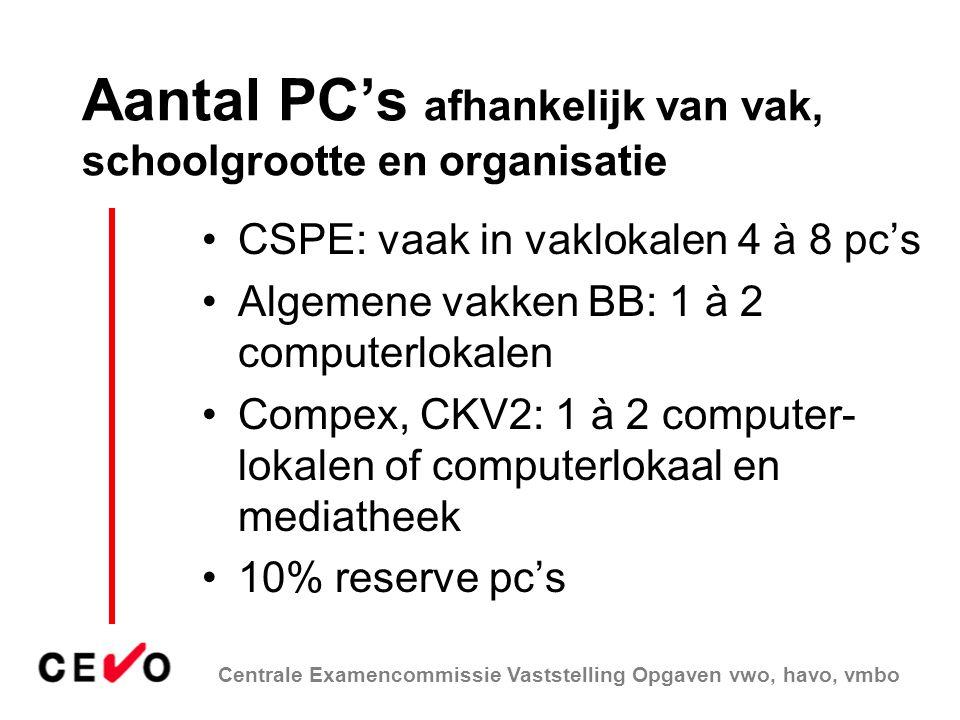 Aantal PC's afhankelijk van vak, schoolgrootte en organisatie