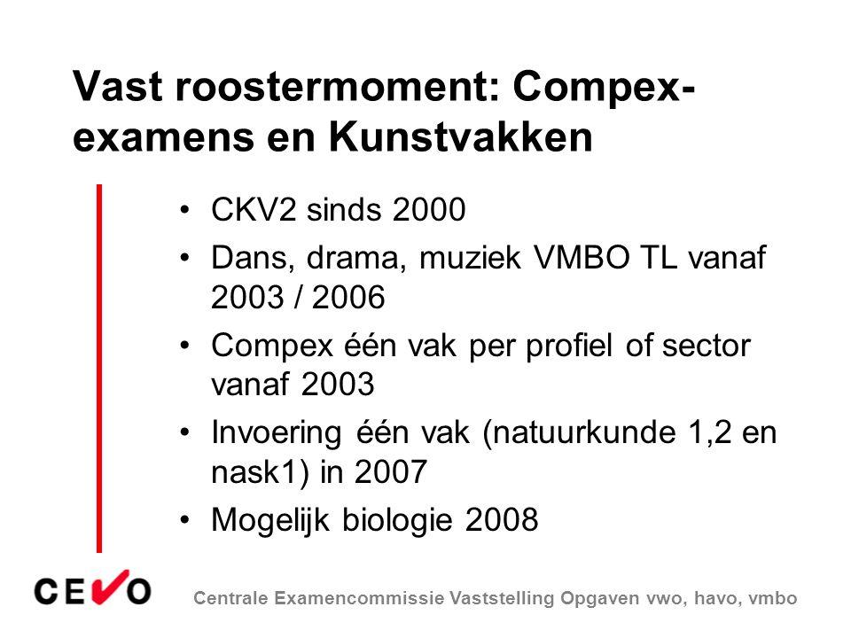 Vast roostermoment: Compex-examens en Kunstvakken