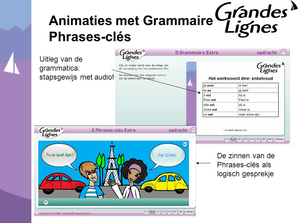 Animaties met Grammaire en Phrases-clés