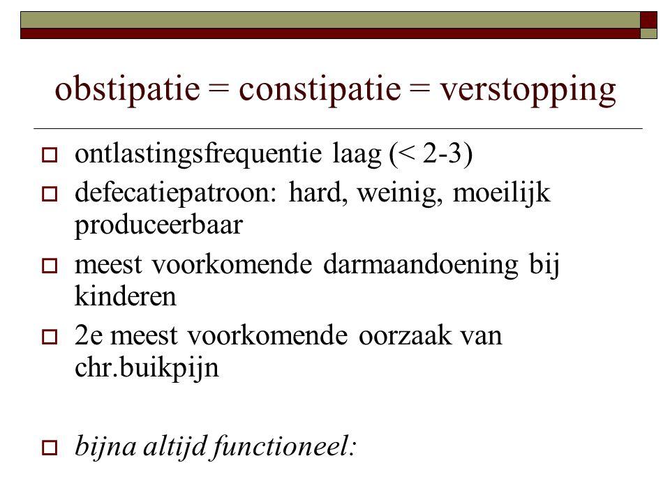 obstipatie = constipatie = verstopping