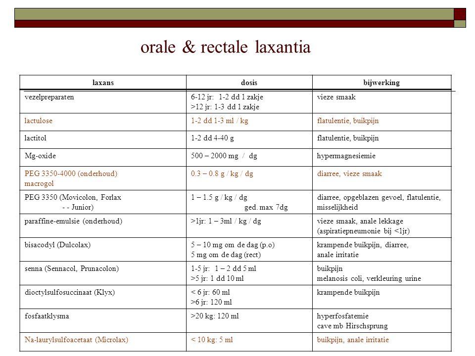 orale & rectale laxantia