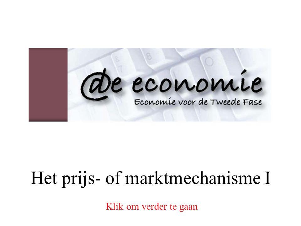 Het prijs- of marktmechanisme I