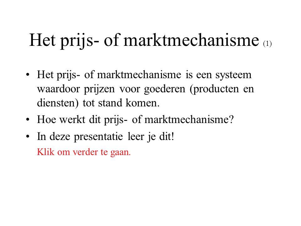 Het prijs- of marktmechanisme (1)