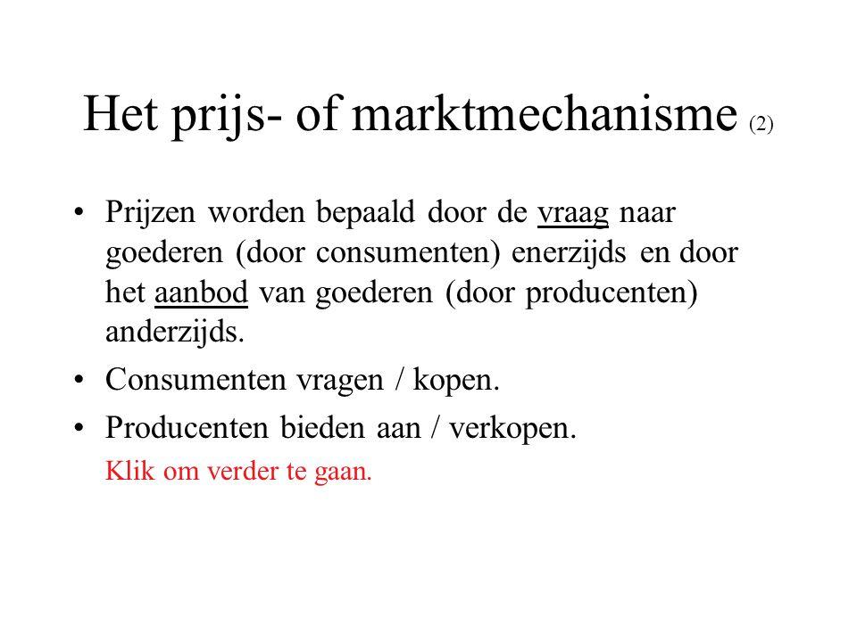 Het prijs- of marktmechanisme (2)