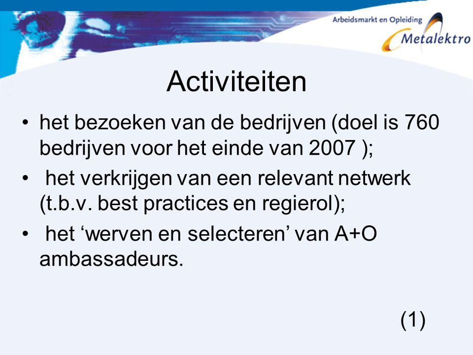 Activiteiten het bezoeken van de bedrijven (doel is 760 bedrijven voor het einde van 2007 );