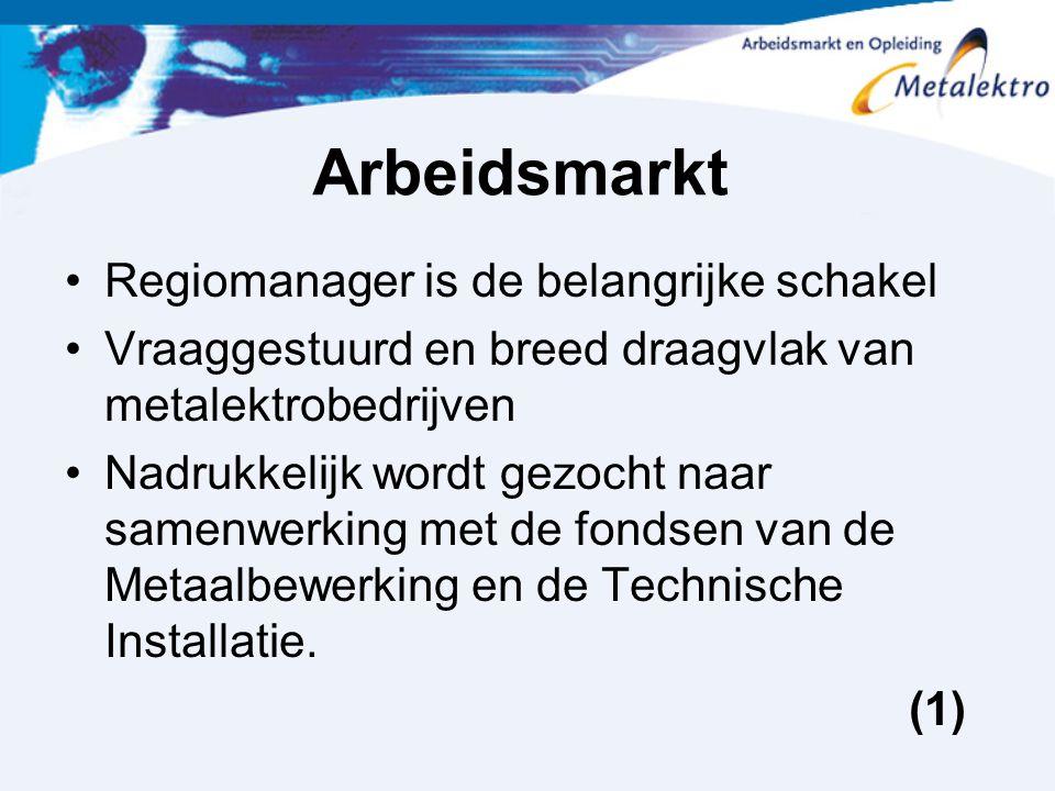 Arbeidsmarkt Regiomanager is de belangrijke schakel