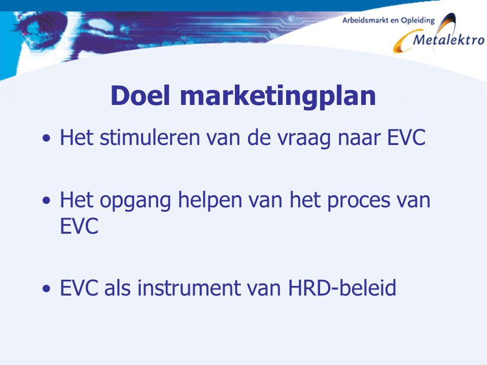 Doel marketingplan Het stimuleren van de vraag naar EVC