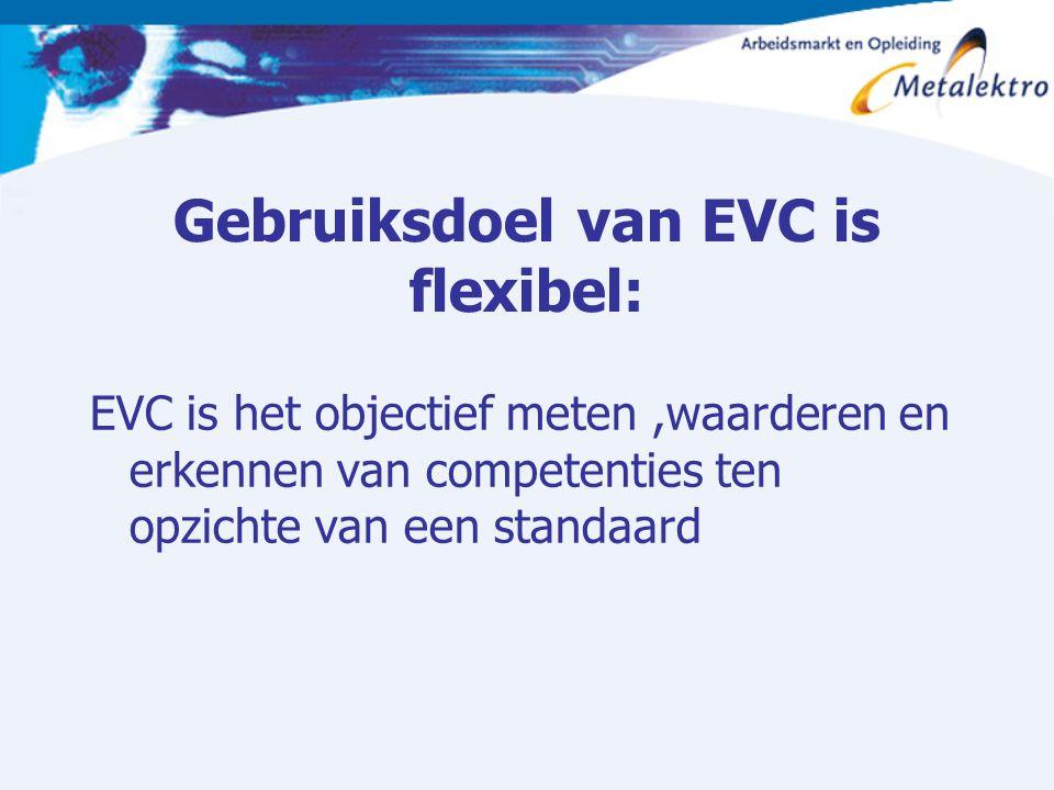 Gebruiksdoel van EVC is flexibel: