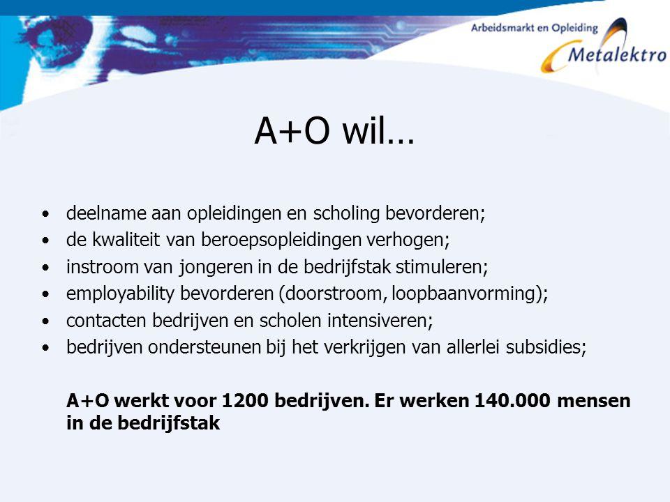 A+O wil… deelname aan opleidingen en scholing bevorderen;