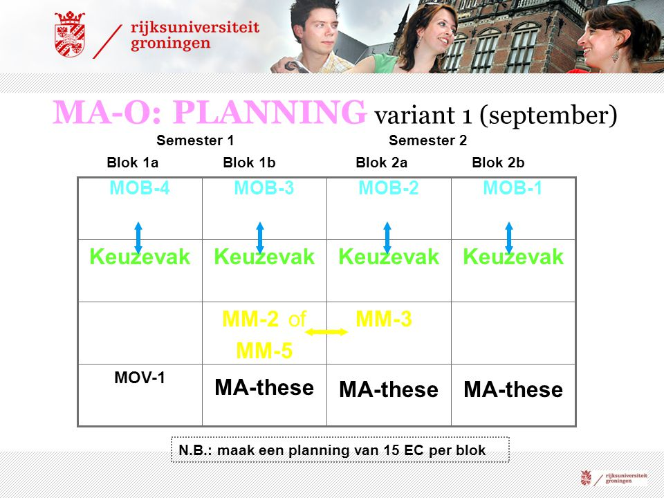 MA-O: PLANNING variant 1 (september)