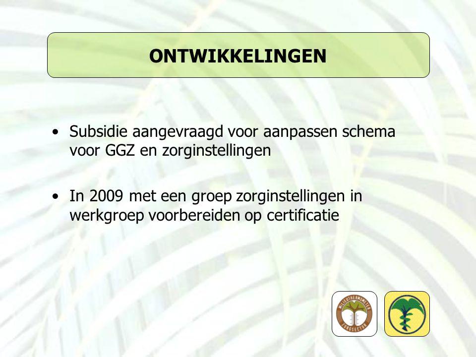 ONTWIKKELINGEN Subsidie aangevraagd voor aanpassen schema voor GGZ en zorginstellingen.