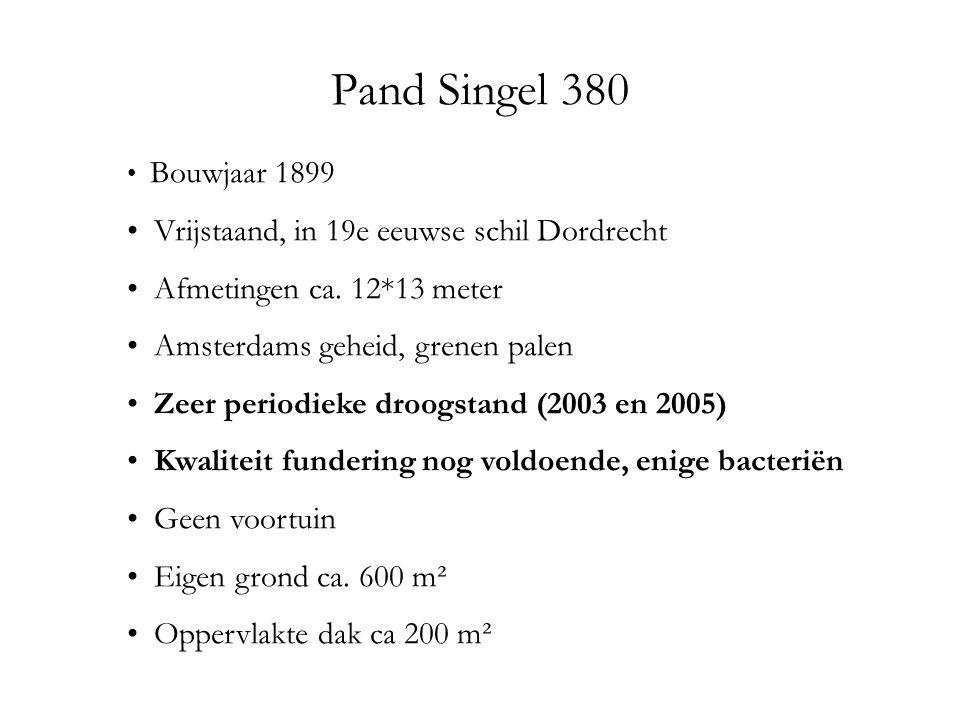 Pand Singel 380 Vrijstaand, in 19e eeuwse schil Dordrecht