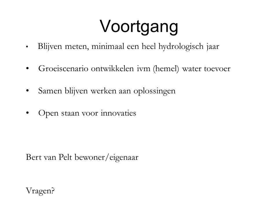 Voortgang Groeiscenario ontwikkelen ivm (hemel) water toevoer