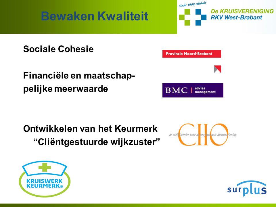 Bewaken Kwaliteit Sociale Cohesie Financiële en maatschap-