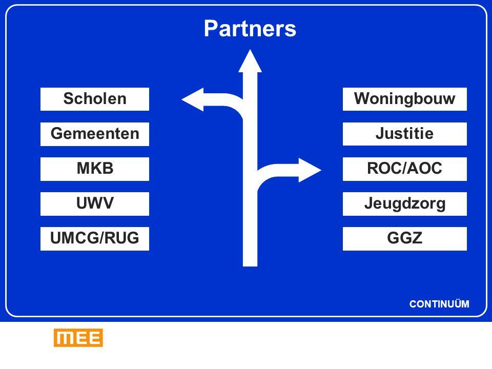 Partners Scholen Woningbouw Gemeenten Justitie MKB ROC/AOC UWV