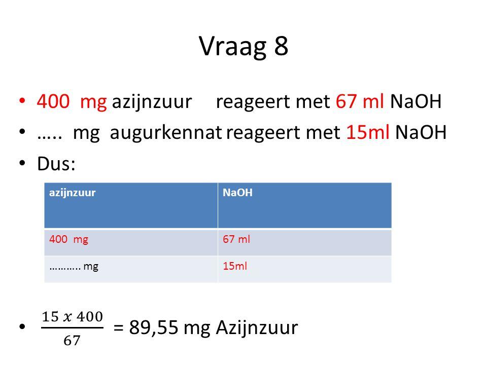 Vraag 8 400 mg azijnzuur reageert met 67 ml NaOH