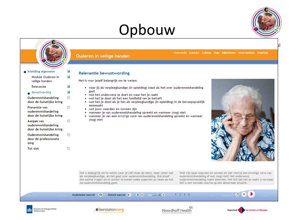 Opbouw www.oivh.nl