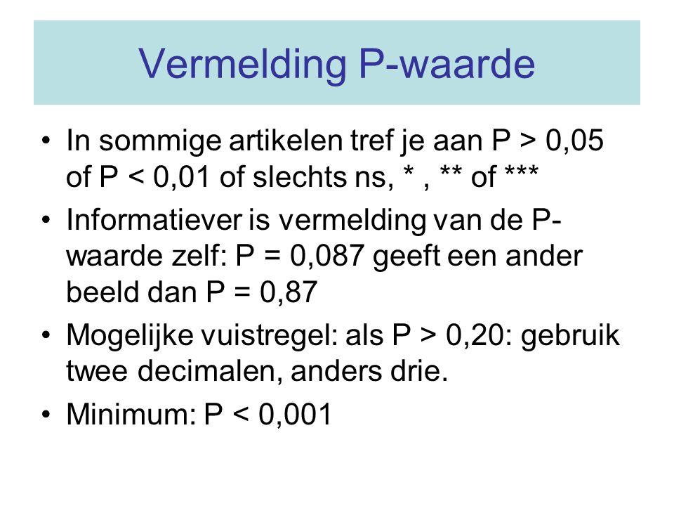 Vermelding P-waarde In sommige artikelen tref je aan P > 0,05 of P < 0,01 of slechts ns, * , ** of ***