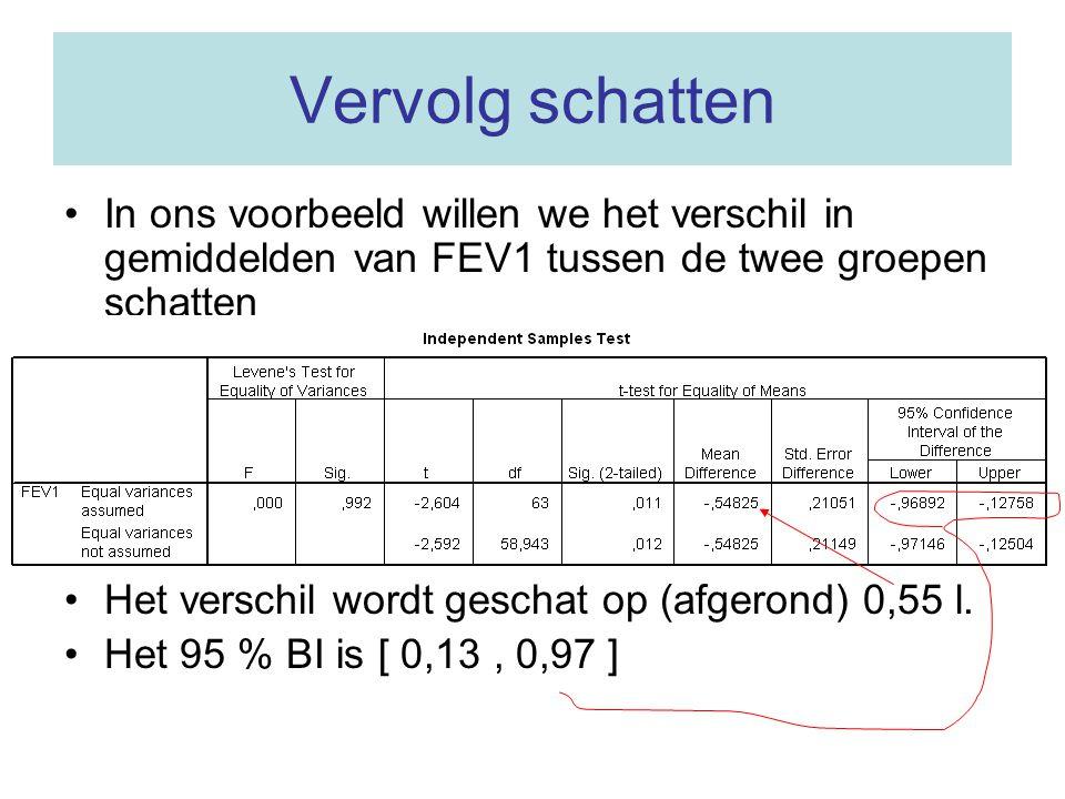 Vervolg schatten In ons voorbeeld willen we het verschil in gemiddelden van FEV1 tussen de twee groepen schatten.