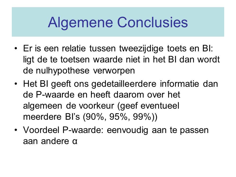 Algemene Conclusies Er is een relatie tussen tweezijdige toets en BI: ligt de te toetsen waarde niet in het BI dan wordt de nulhypothese verworpen.