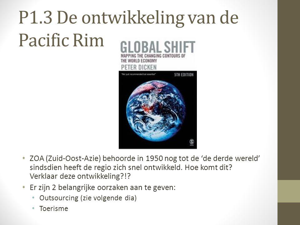 P1.3 De ontwikkeling van de Pacific Rim