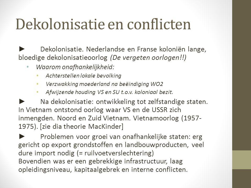 Dekolonisatie en conflicten