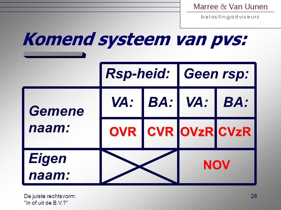 Komend systeem van pvs: