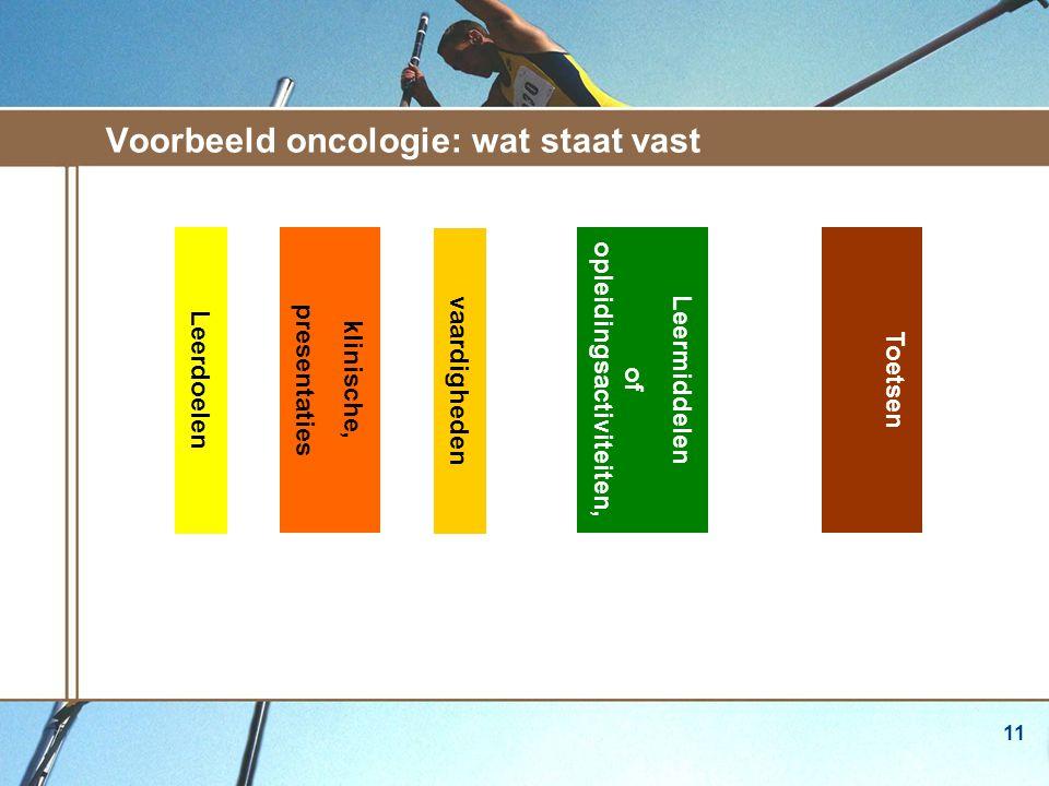 Voorbeeld oncologie: wat staat vast