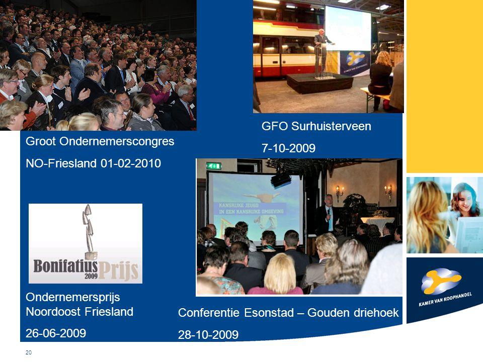 Groot Ondernemerscongres NO-Friesland 01-02-2010