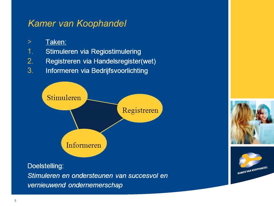 Kamer van Koophandel Stimuleren Registreren Informeren Taken: