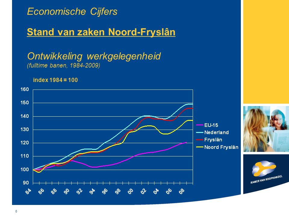 Economische Cijfers Stand van zaken Noord-Fryslân Ontwikkeling werkgelegenheid (fulltime banen, 1984-2009)