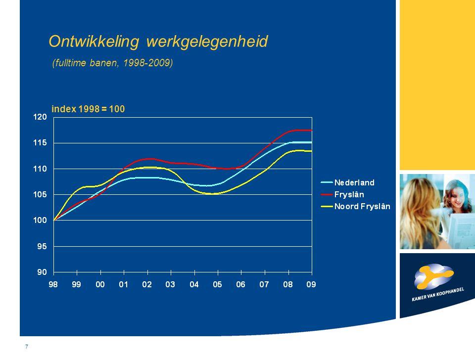 Ontwikkeling werkgelegenheid (fulltime banen, 1998-2009)