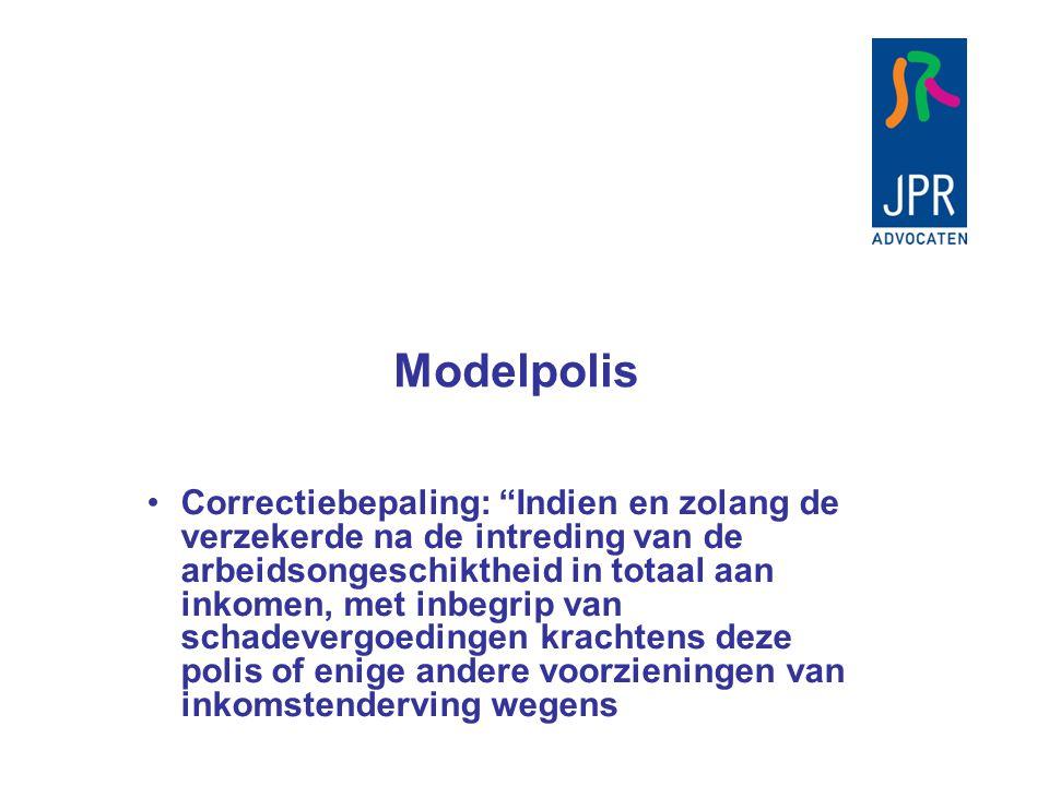 Modelpolis