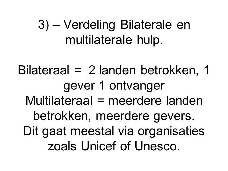 3) – Verdeling Bilaterale en multilaterale hulp