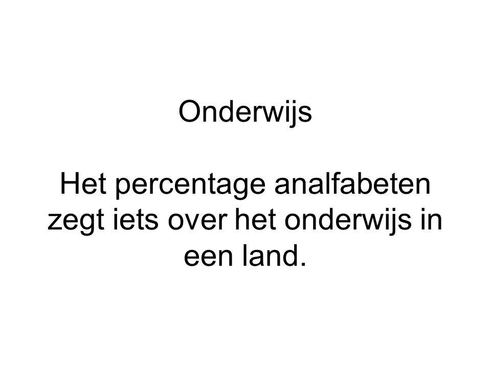 Onderwijs Het percentage analfabeten zegt iets over het onderwijs in een land.