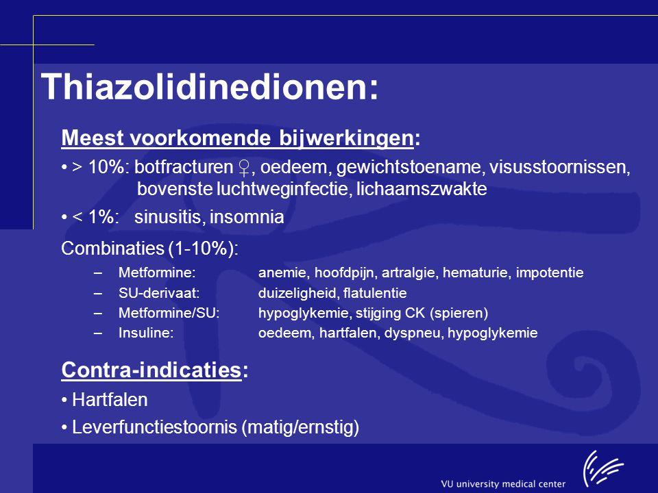 Thiazolidinedionen: Meest voorkomende bijwerkingen: Contra-indicaties: