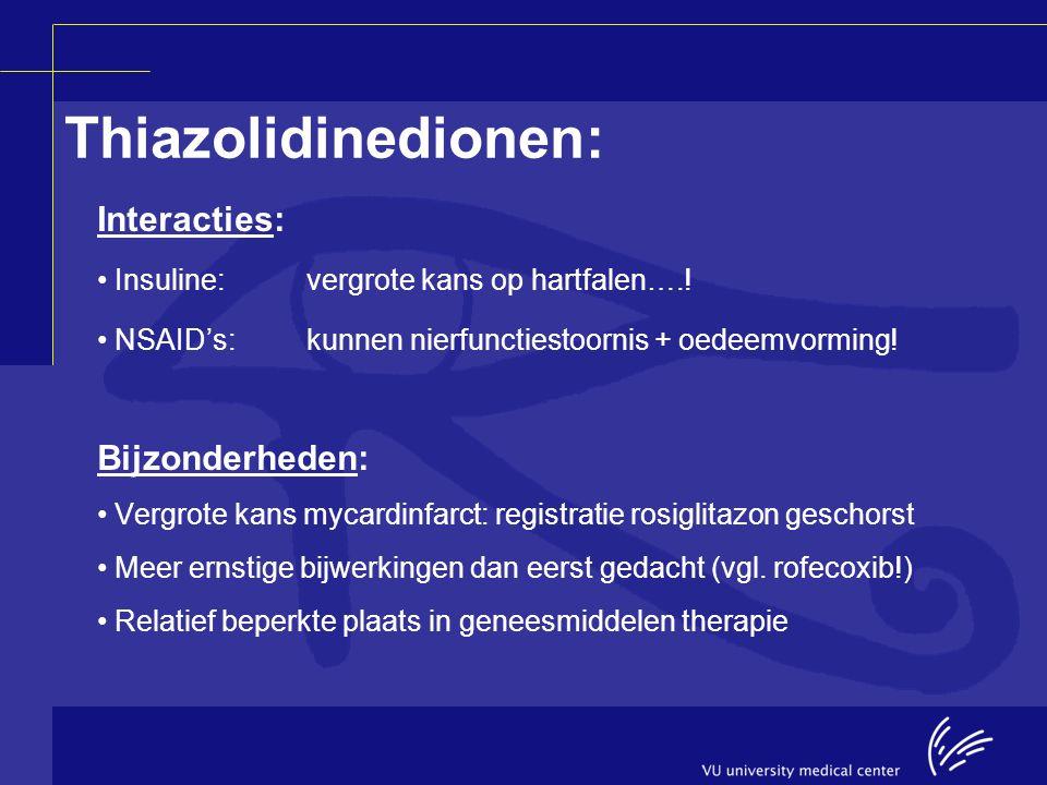 Thiazolidinedionen: Interacties: Bijzonderheden: