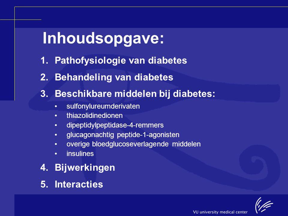 Inhoudsopgave: Pathofysiologie van diabetes Behandeling van diabetes