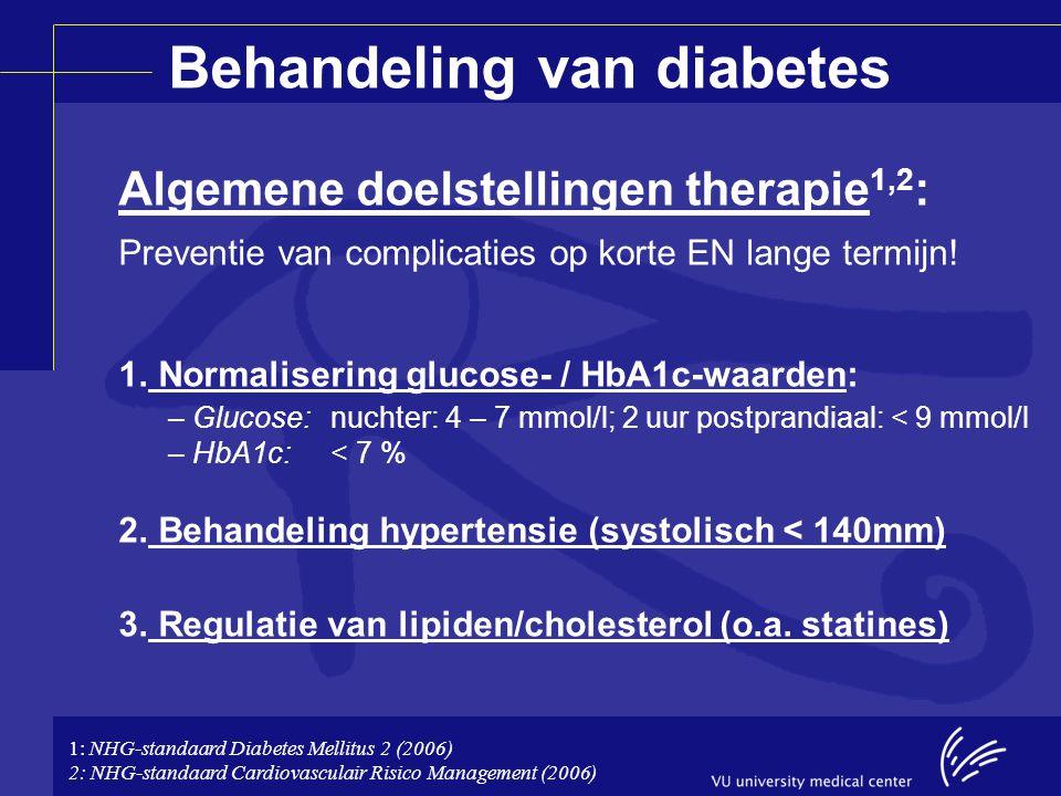 Behandeling van diabetes