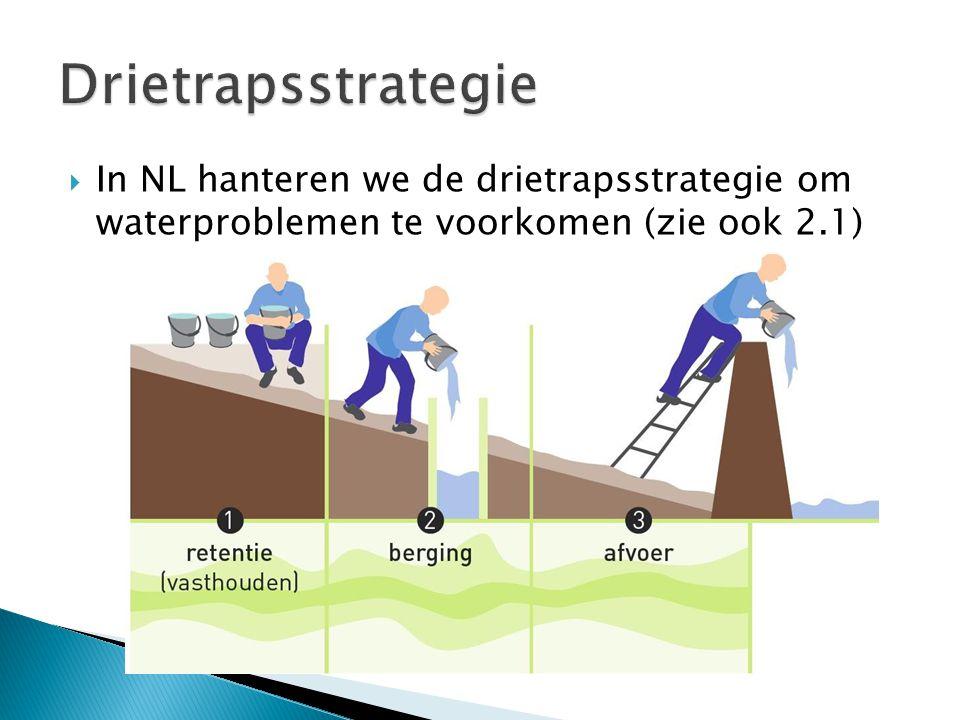 Drietrapsstrategie In NL hanteren we de drietrapsstrategie om waterproblemen te voorkomen (zie ook 2.1)