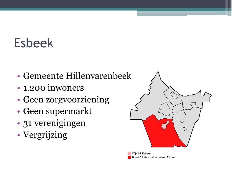 Esbeek Gemeente Hillenvarenbeek 1.200 inwoners Geen zorgvoorziening
