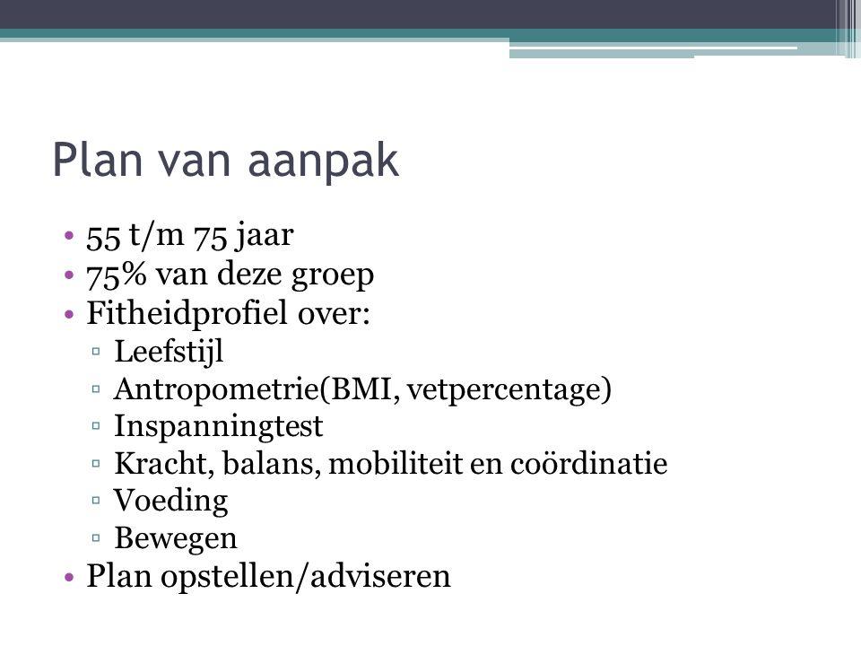 Plan van aanpak 55 t/m 75 jaar 75% van deze groep Fitheidprofiel over: