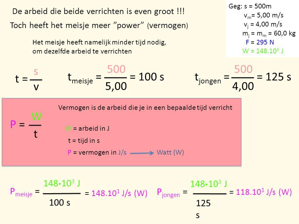 tmeisje = 500 5,00 tjongen = 500 4,00 t = s v = 100 s = 125 s P = W t