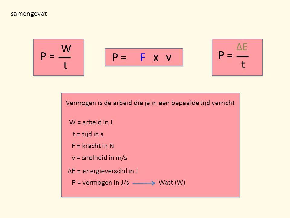 P = t P = W t P = F x v ΔE samengevat